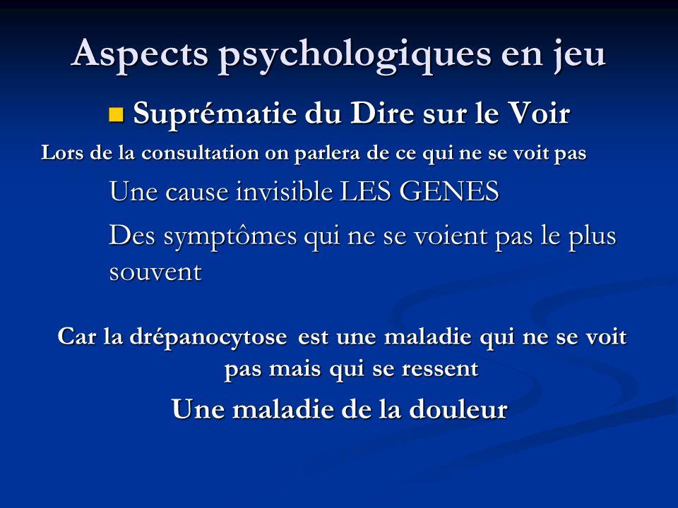 Aspects psychologiques en jeu