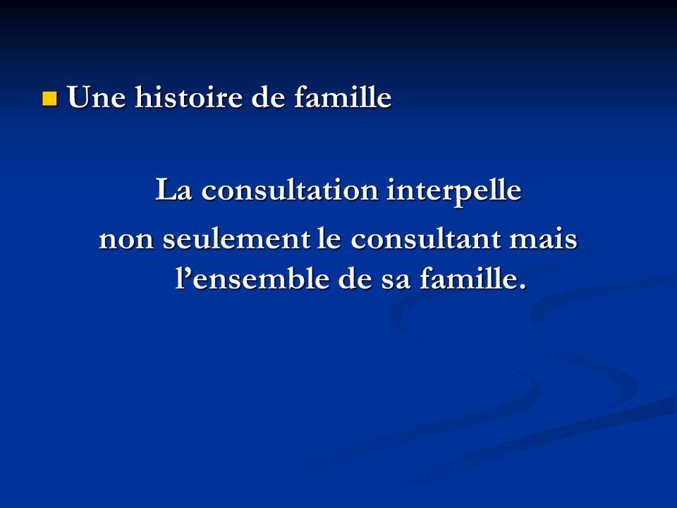 Une histoire de famille La consultation interpelle
