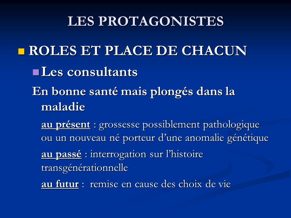 ROLES ET PLACE DE CHACUN Les consultants