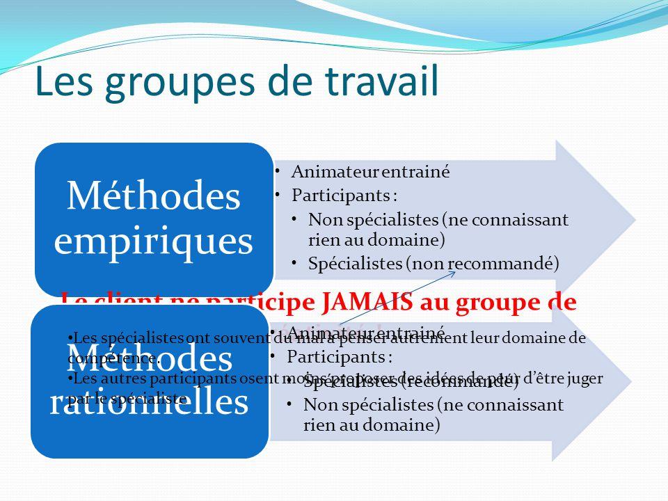 Le client ne participe JAMAIS au groupe de créativité !