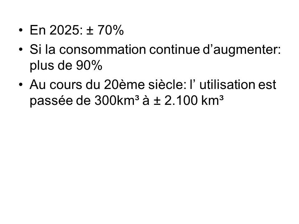 En 2025: ± 70% Si la consommation continue d'augmenter: plus de 90% Au cours du 20ème siècle: l' utilisation est passée de 300km³ à ± 2.100 km³.