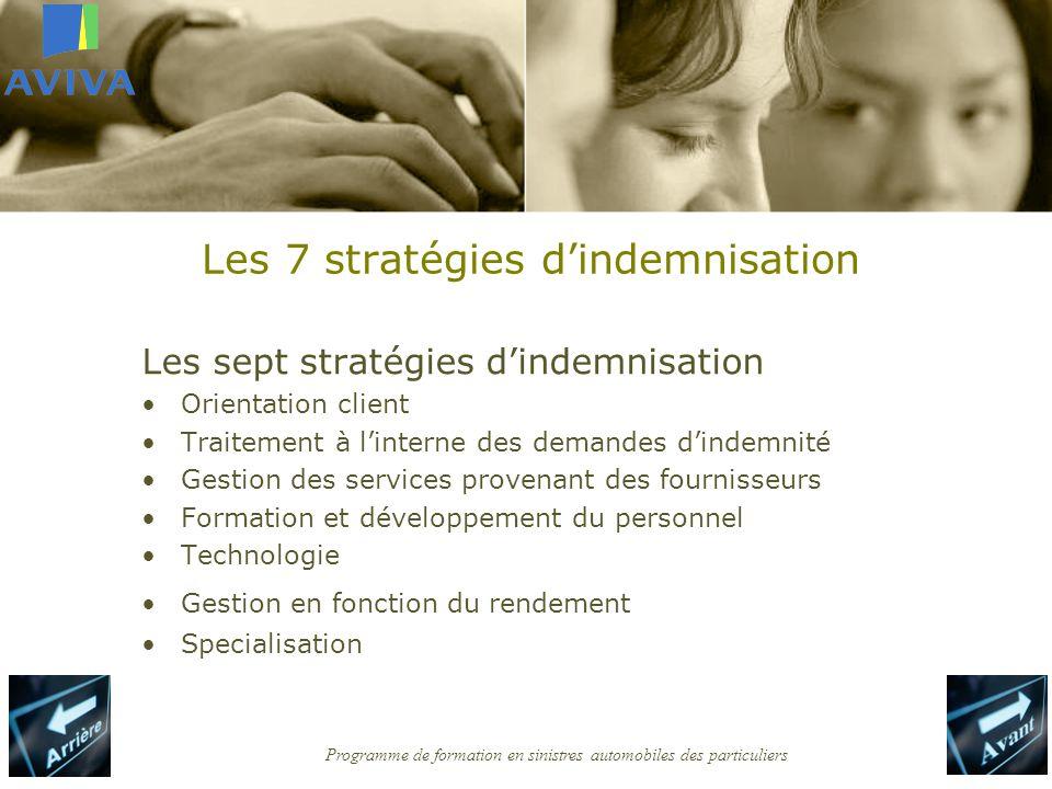 Les 7 stratégies d'indemnisation