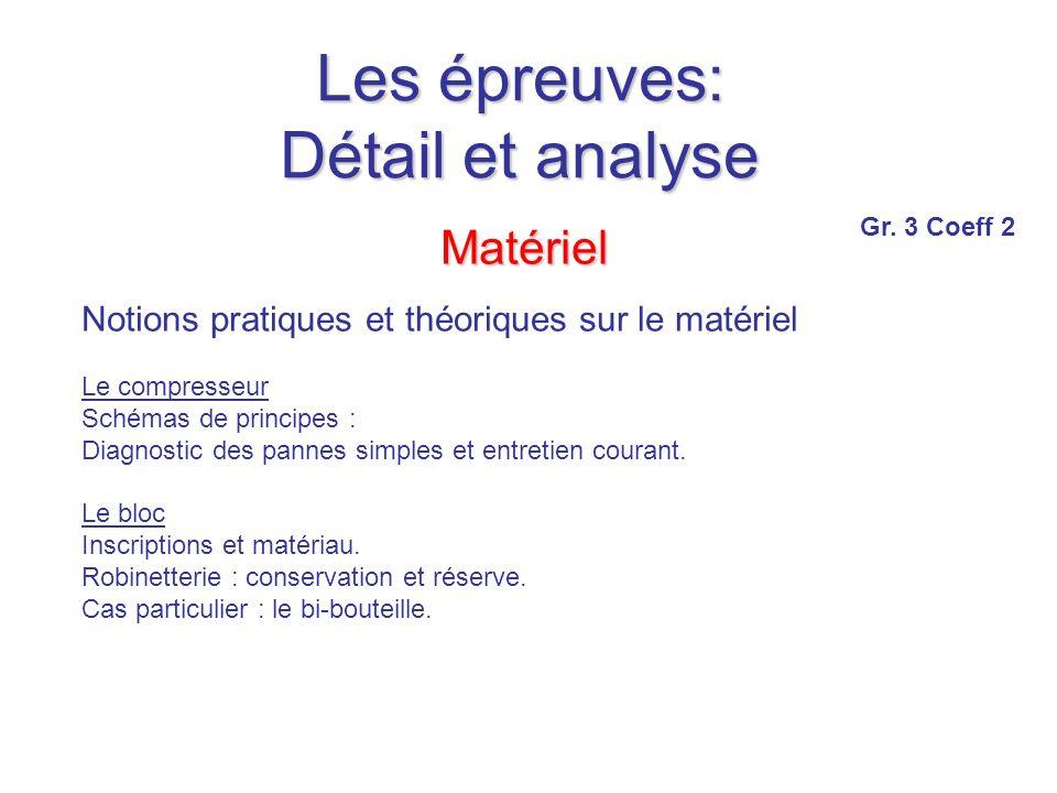 Les épreuves: Détail et analyse