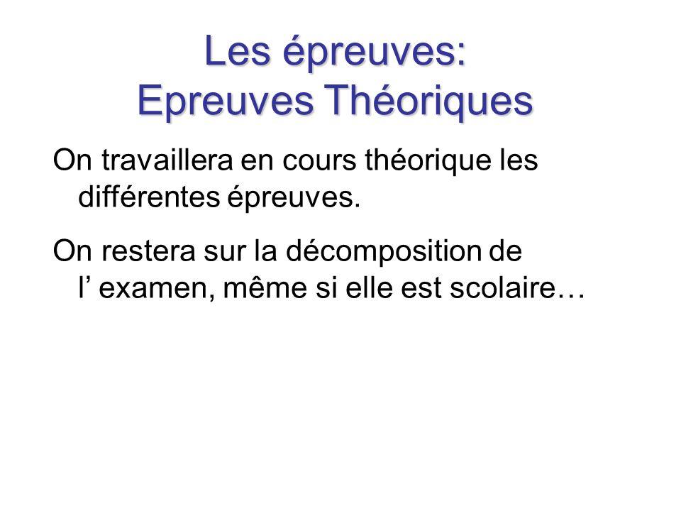 Les épreuves: Epreuves Théoriques
