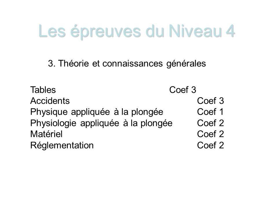 3. Théorie et connaissances générales