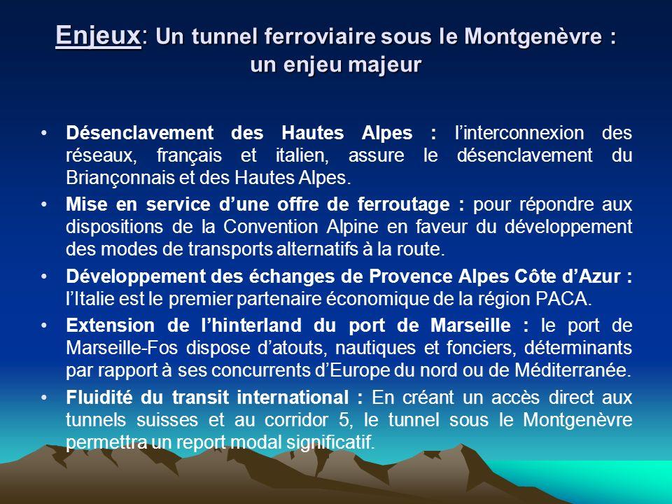 Enjeux: Un tunnel ferroviaire sous le Montgenèvre : un enjeu majeur