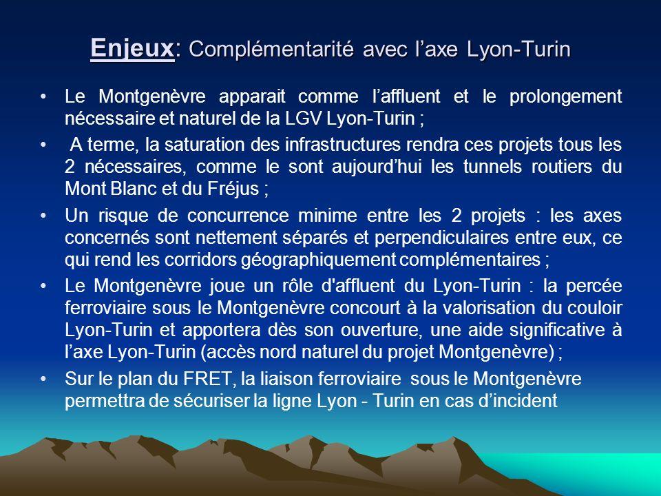 Enjeux: Complémentarité avec l'axe Lyon-Turin
