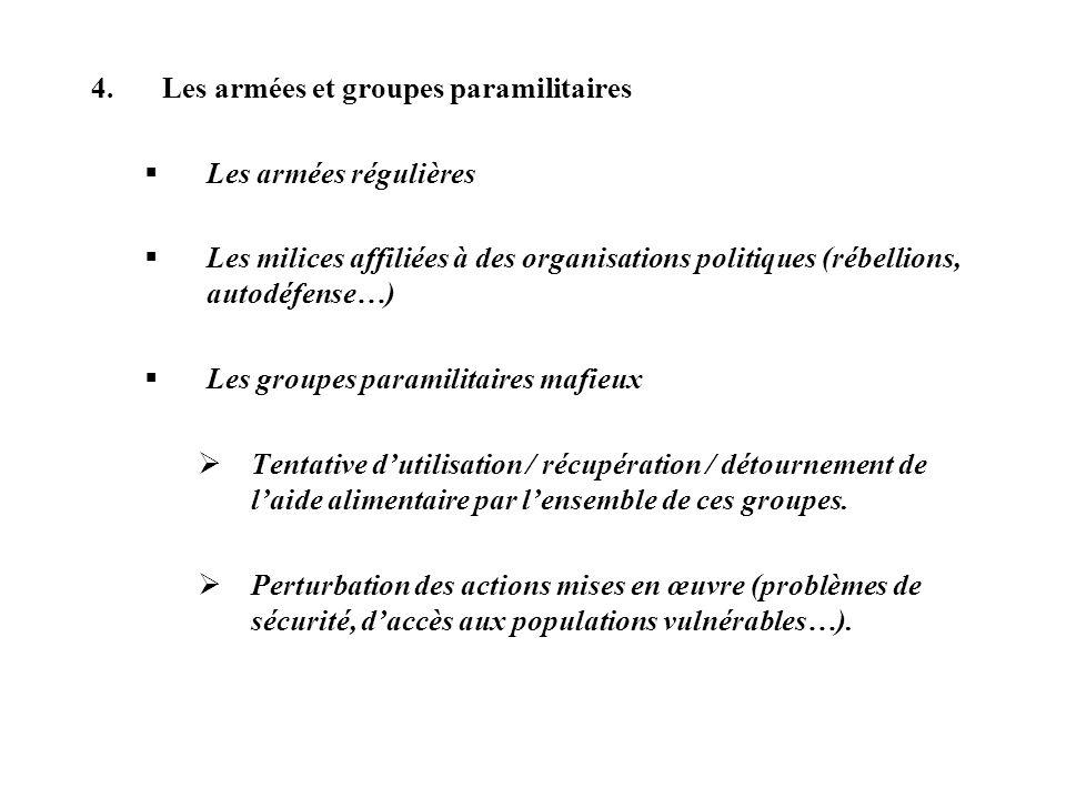 Les armées et groupes paramilitaires