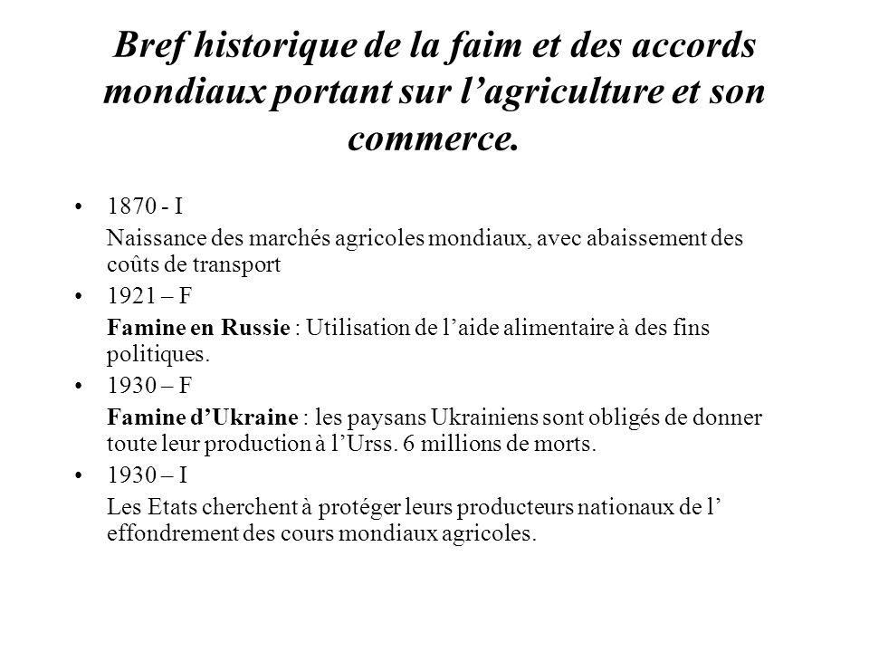 Bref historique de la faim et des accords mondiaux portant sur l'agriculture et son commerce.