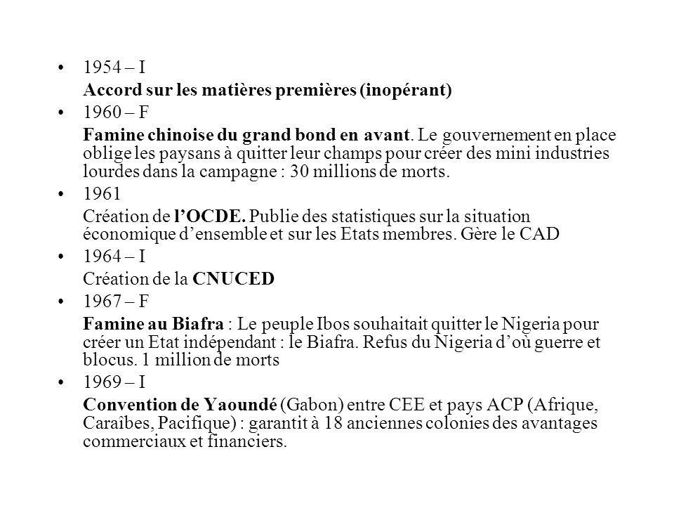 1954 – IAccord sur les matières premières (inopérant) 1960 – F.