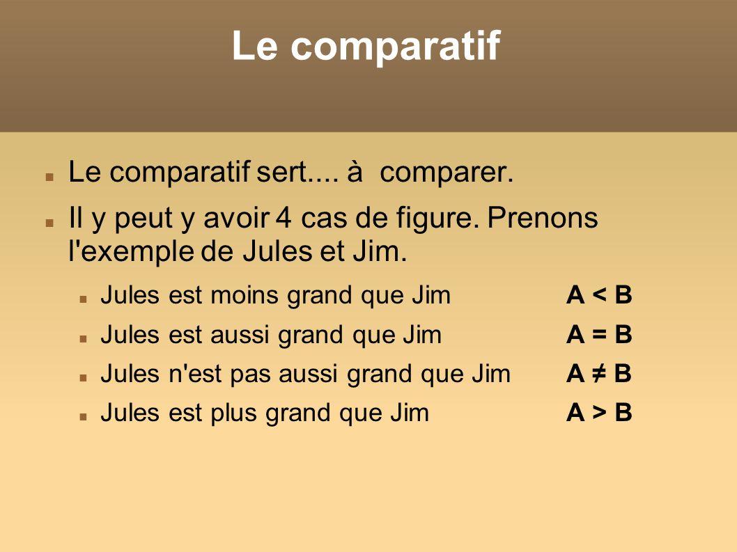 Le comparatif Le comparatif sert.... à comparer.