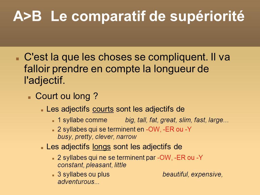 A>B Le comparatif de supériorité