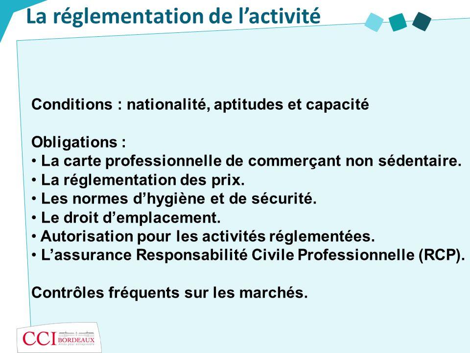 La réglementation de l'activité