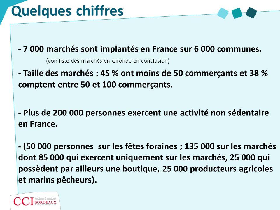 Quelques chiffres- 7 000 marchés sont implantés en France sur 6 000 communes. (voir liste des marchés en Gironde en conclusion)