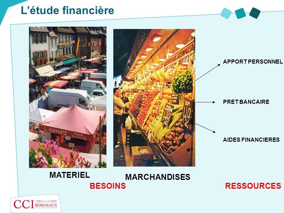L'étude financière MATERIEL MARCHANDISES APPORT PERSONNEL