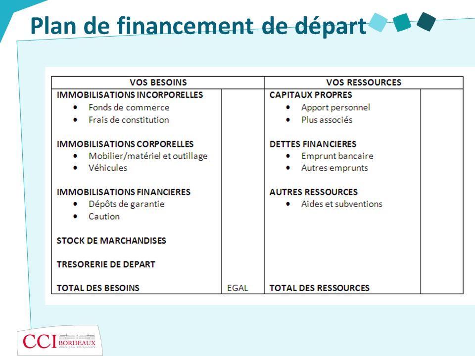 Plan de financement de départ