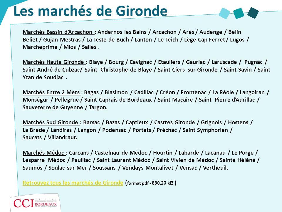 Les marchés de GirondeMarchés Bassin d'Arcachon : Andernos les Bains / Arcachon / Arès / Audenge / Belin.
