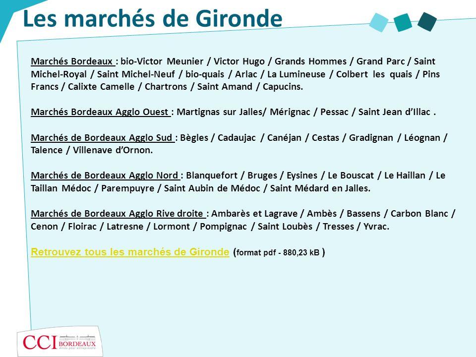 Les marchés de Gironde