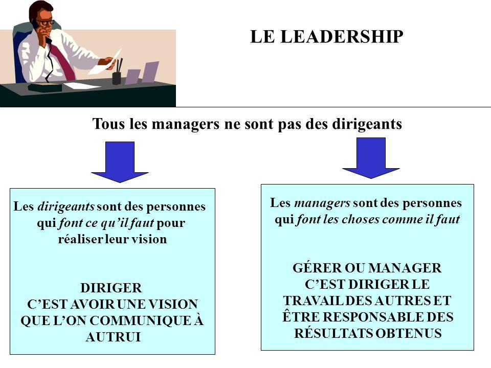 LE LEADERSHIP Tous les managers ne sont pas des dirigeants