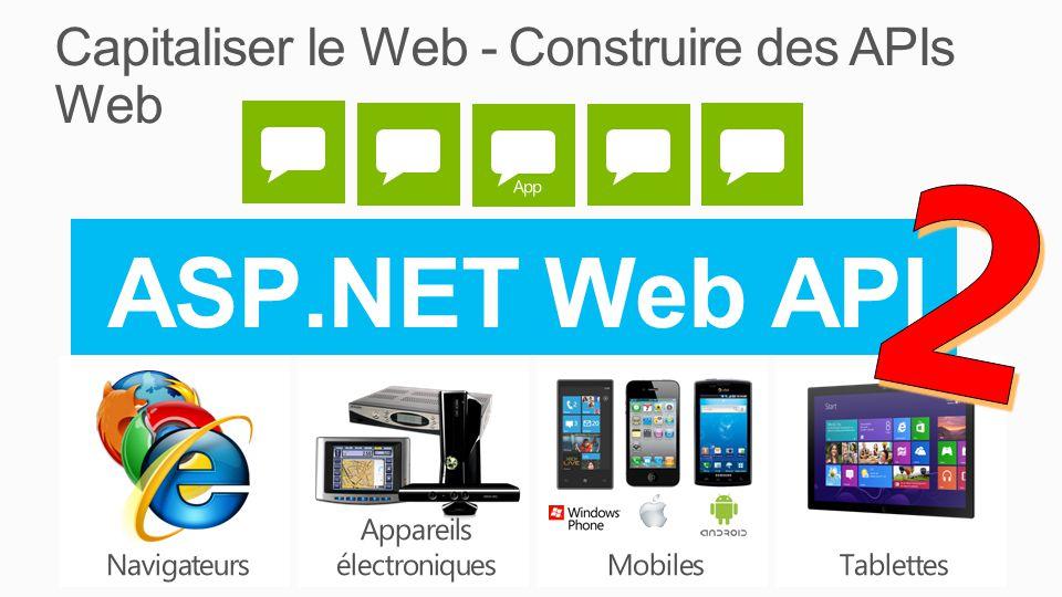 Capitaliser le Web - Construire des APIs Web