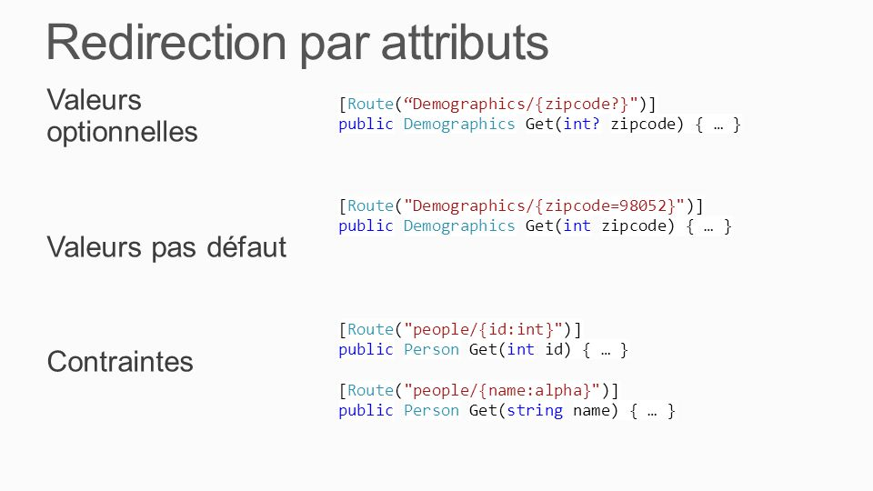 Redirection par attributs