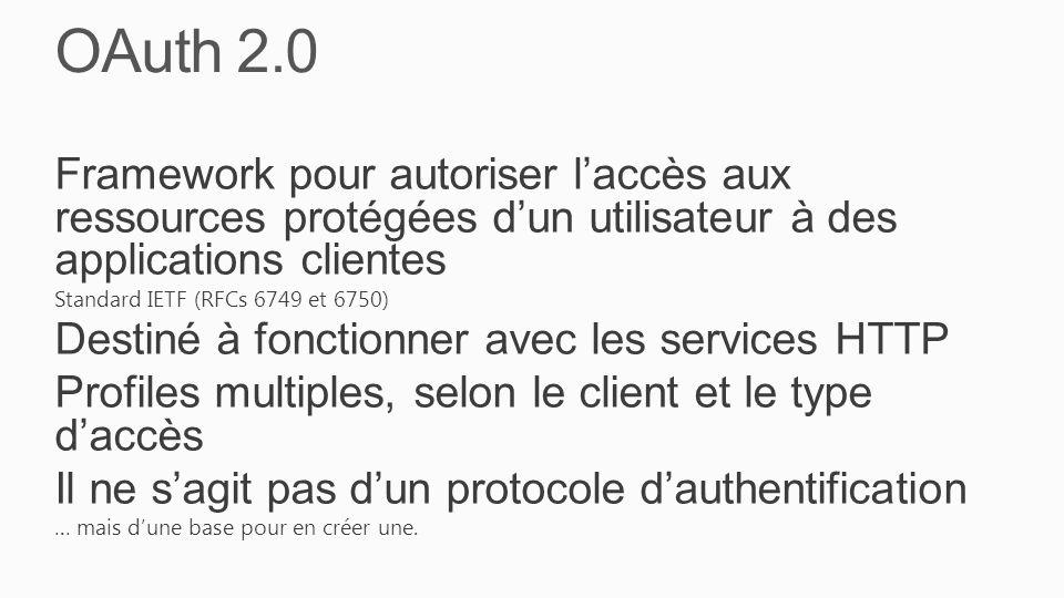 OAuth 2.0 Framework pour autoriser l'accès aux ressources protégées d'un utilisateur à des applications clientes.