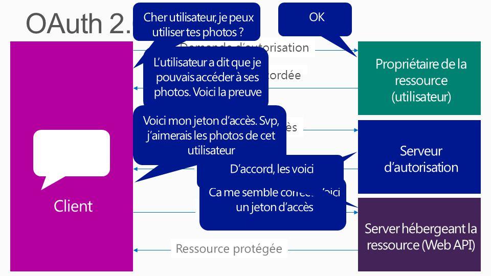 OAuth 2.0 Client Propriétaire de la ressource (utilisateur)