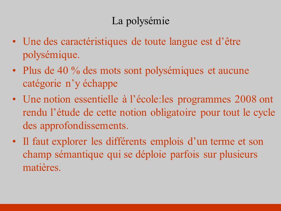 Une des caractéristiques de toute langue est d'être polysémique.
