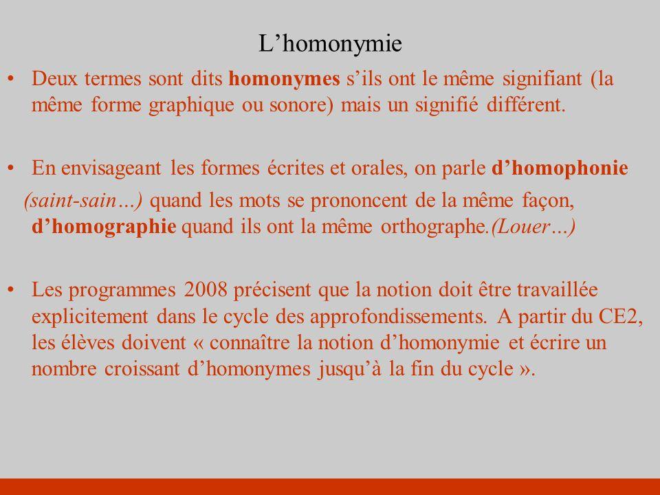 L'homonymie Deux termes sont dits homonymes s'ils ont le même signifiant (la même forme graphique ou sonore) mais un signifié différent.