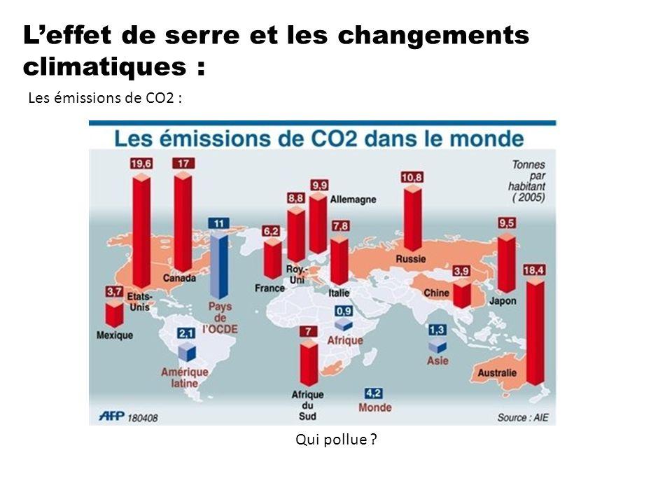 L'effet de serre et les changements climatiques :