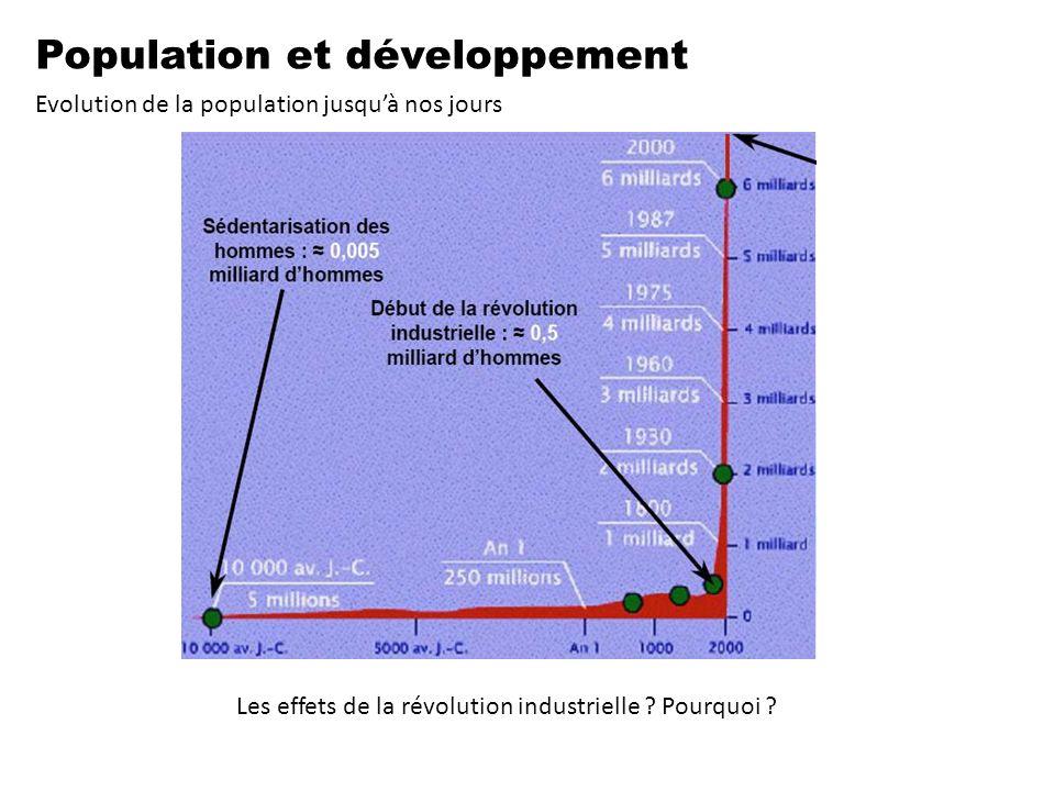 Les effets de la révolution industrielle Pourquoi