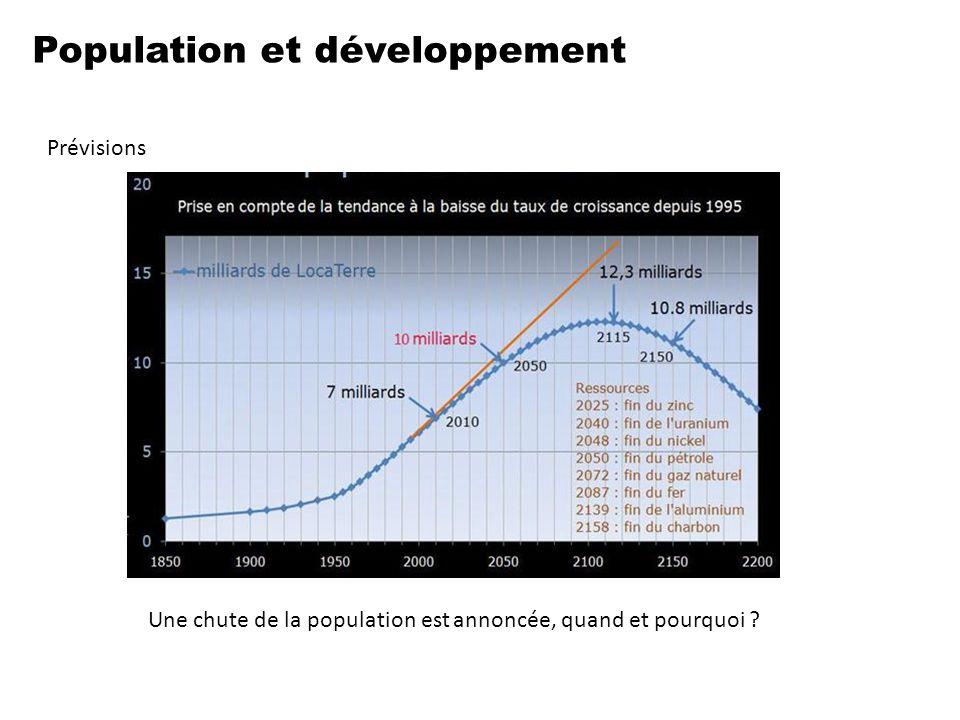 Une chute de la population est annoncée, quand et pourquoi