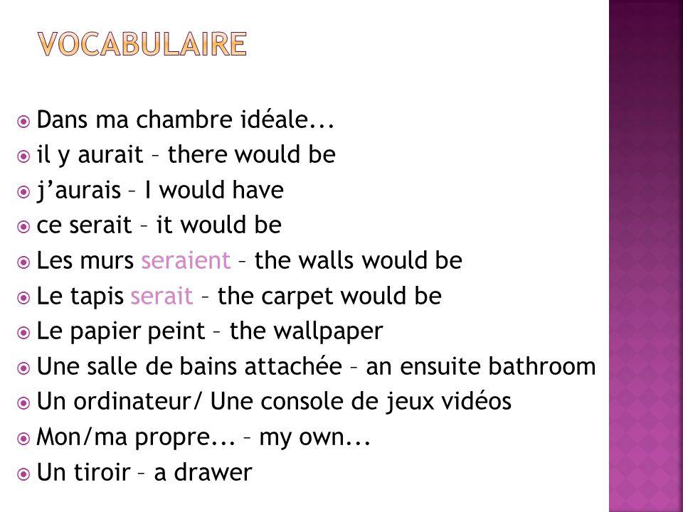 Vocabulaire Dans ma chambre idéale... il y aurait – there would be