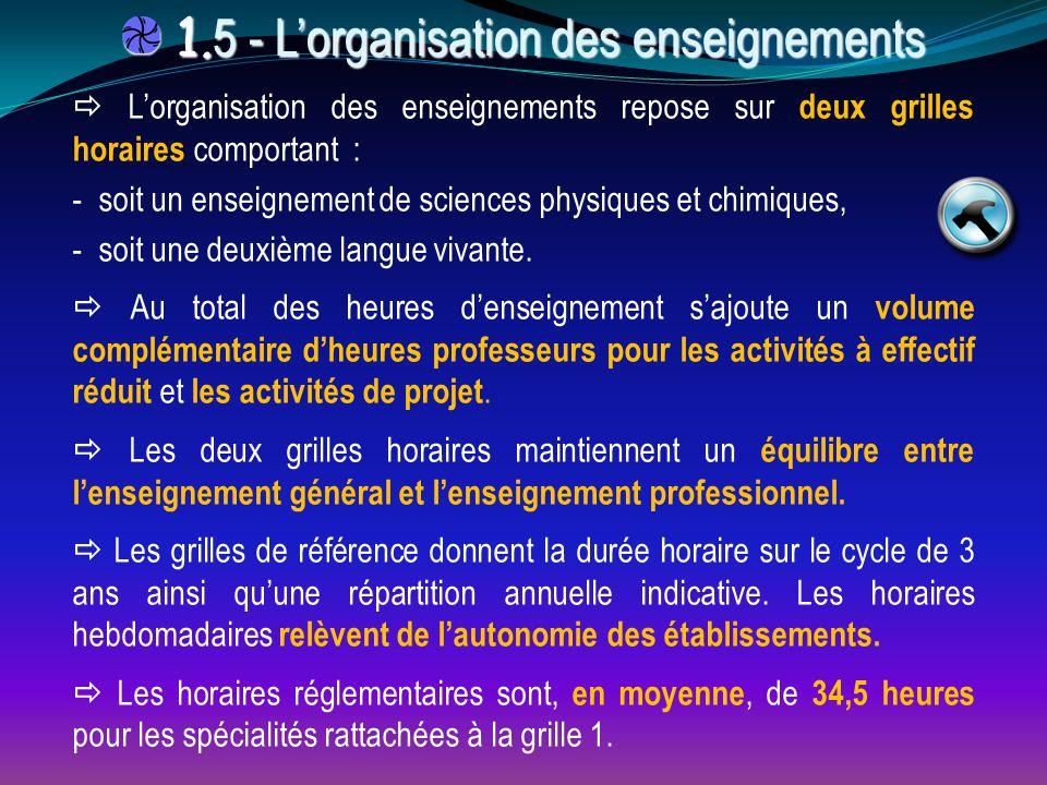 1.5 - L'organisation des enseignements