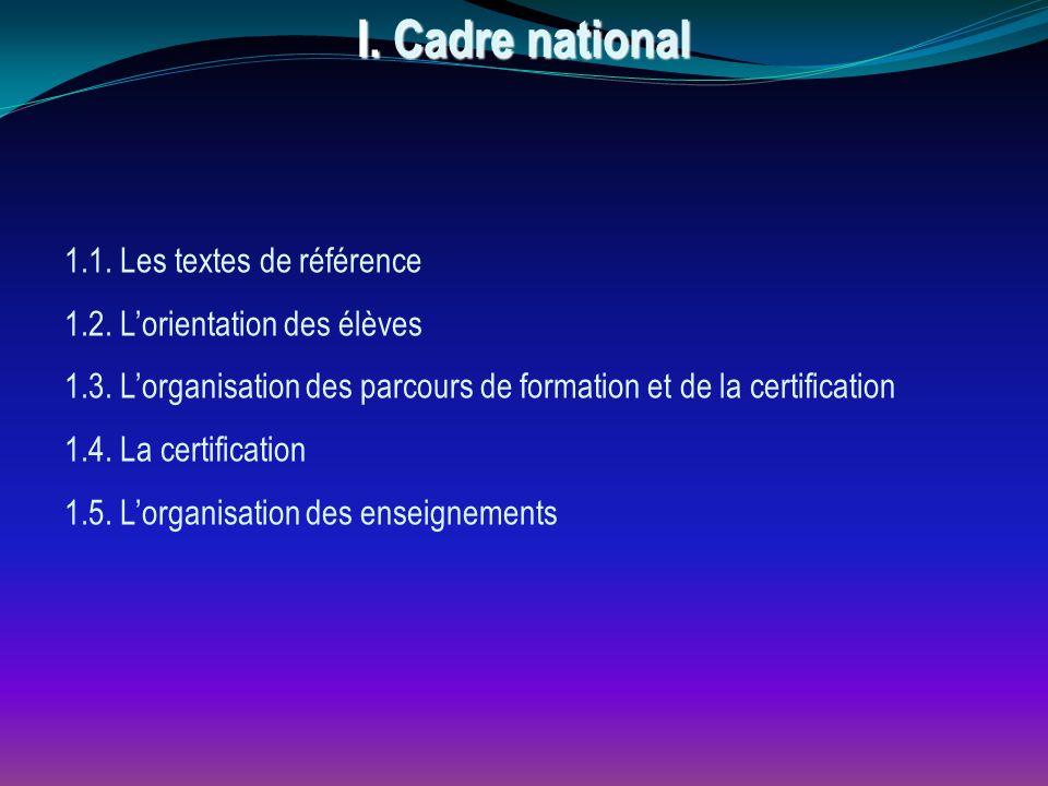 I. Cadre national 1.1. Les textes de référence