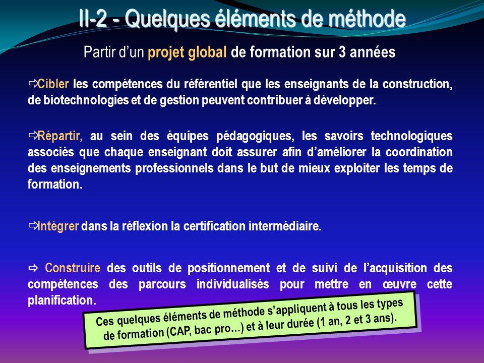 II-2 - Quelques éléments de méthode