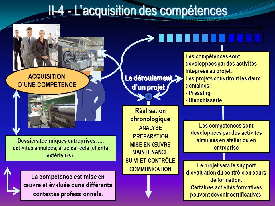 II-4 - L'acquisition des compétences