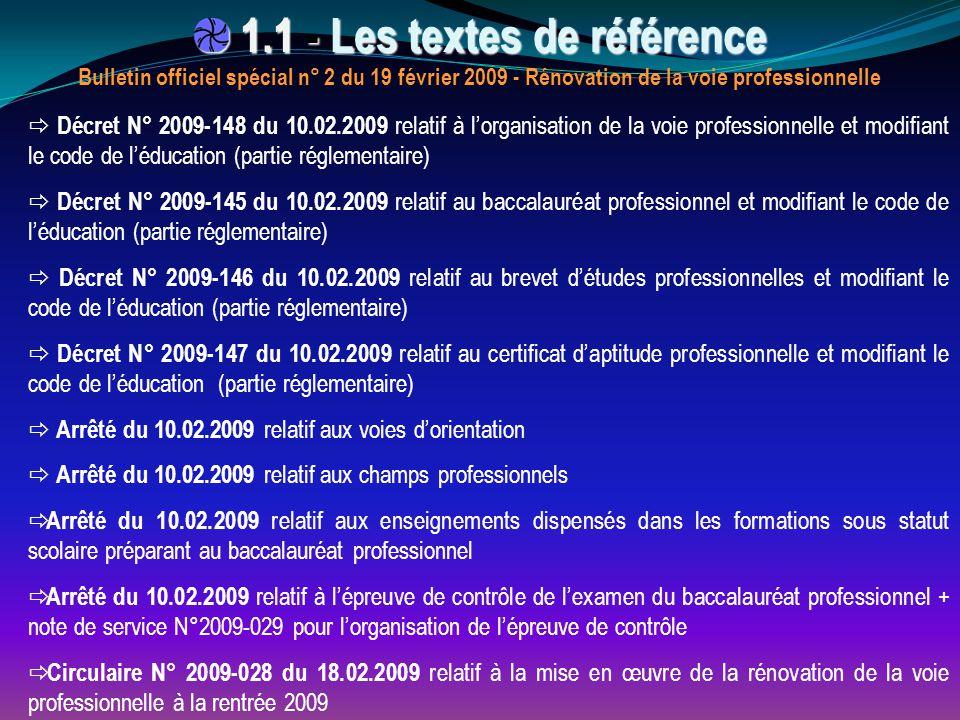 1.1 - Les textes de référence