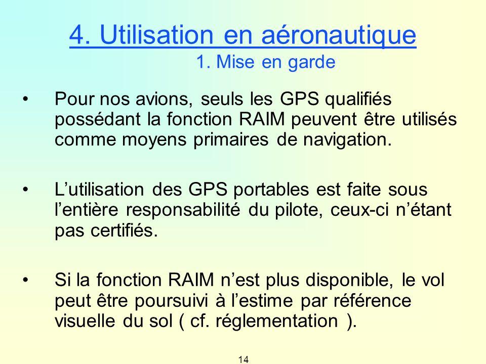 4. Utilisation en aéronautique 1. Mise en garde