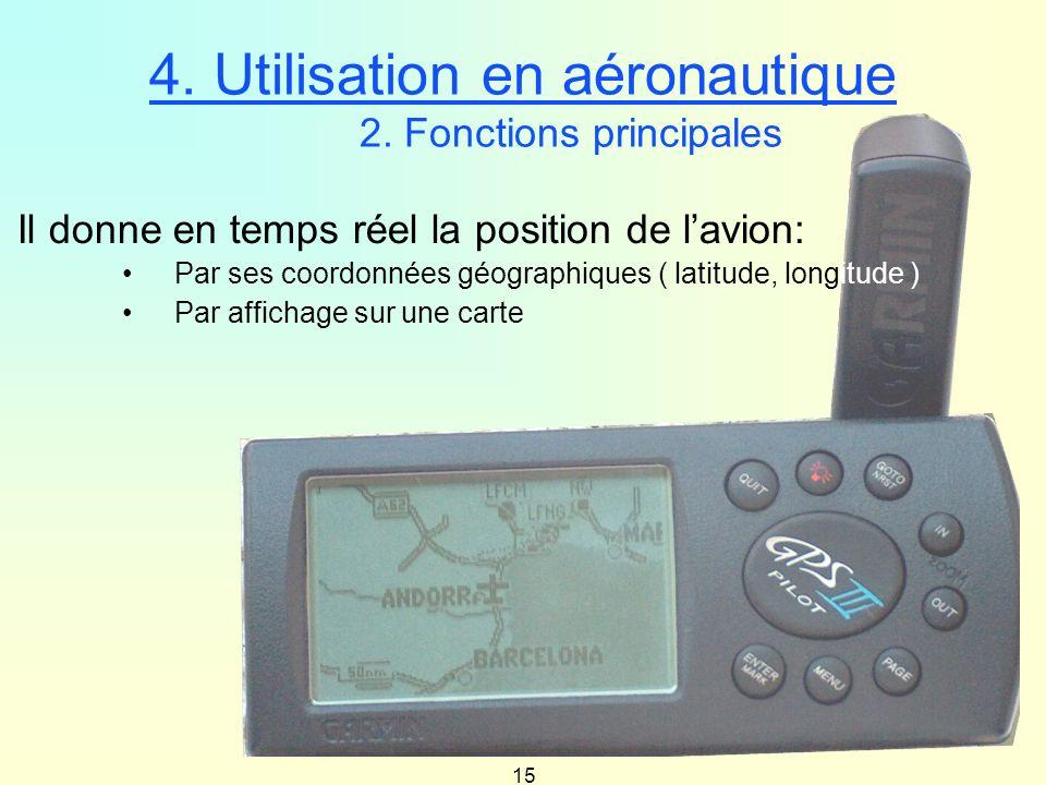 4. Utilisation en aéronautique 2. Fonctions principales