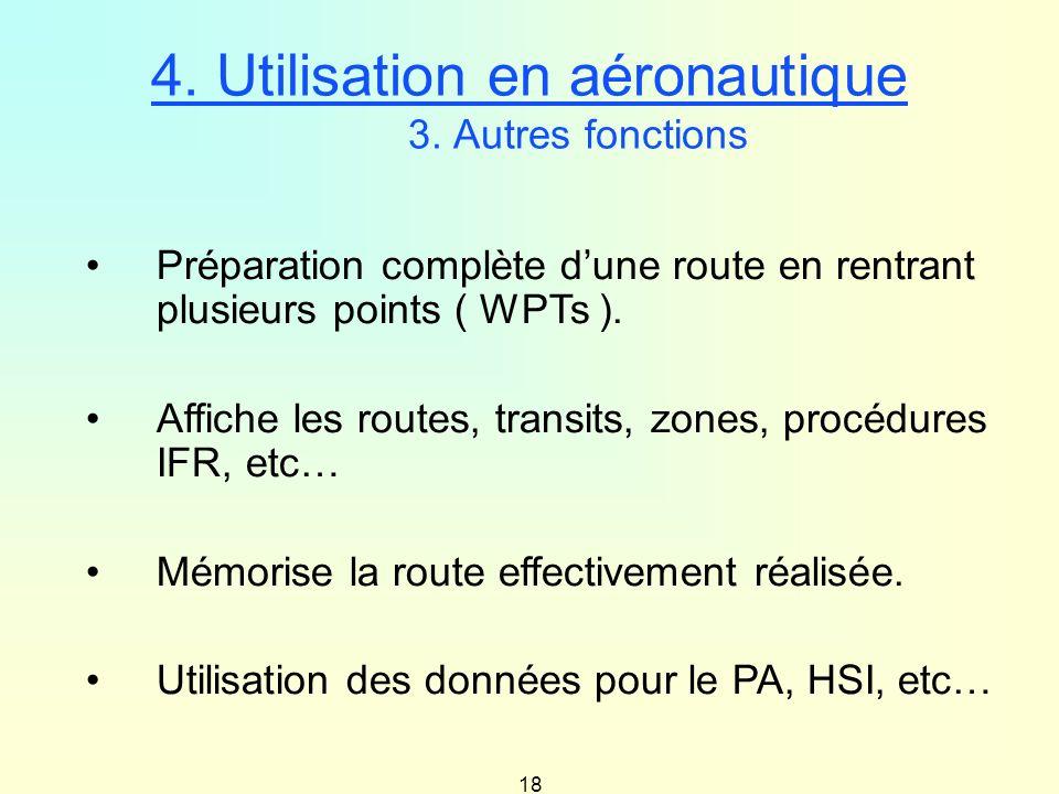 4. Utilisation en aéronautique 3. Autres fonctions