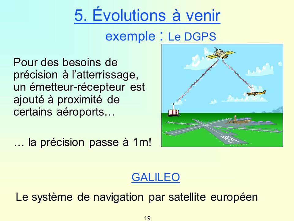 5. Évolutions à venir exemple : Le DGPS