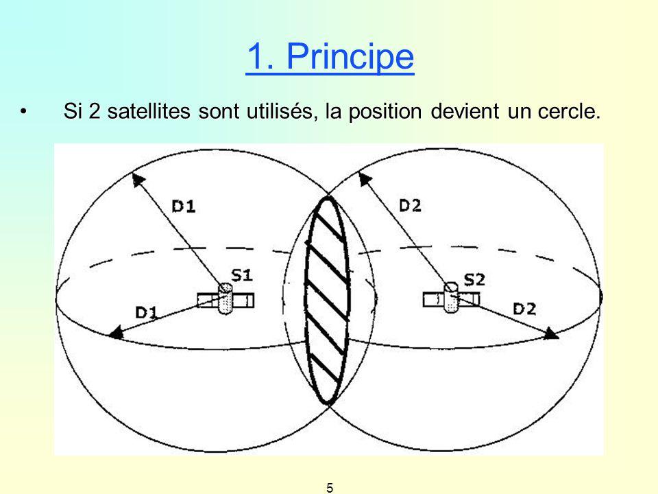 1. Principe Si 2 satellites sont utilisés, la position devient un cercle. 5