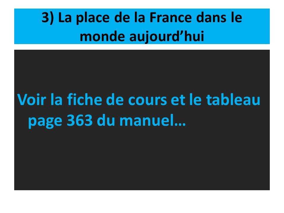 3) La place de la France dans le monde aujourd'hui