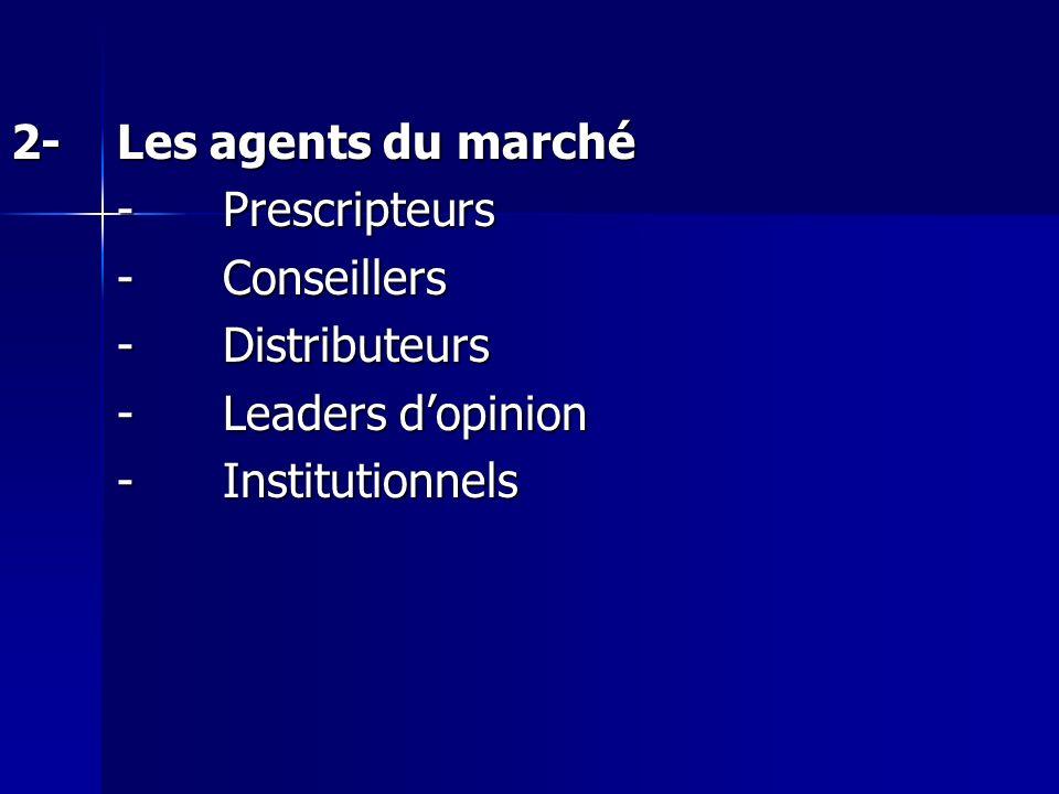 2- Les agents du marché - Prescripteurs - Conseillers - Distributeurs