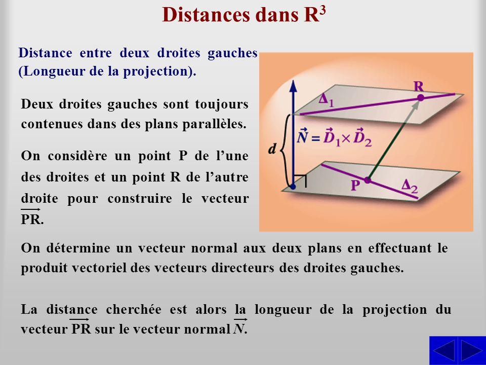 Distances dans R3 Distance entre deux droites gauches (Longueur de la projection).