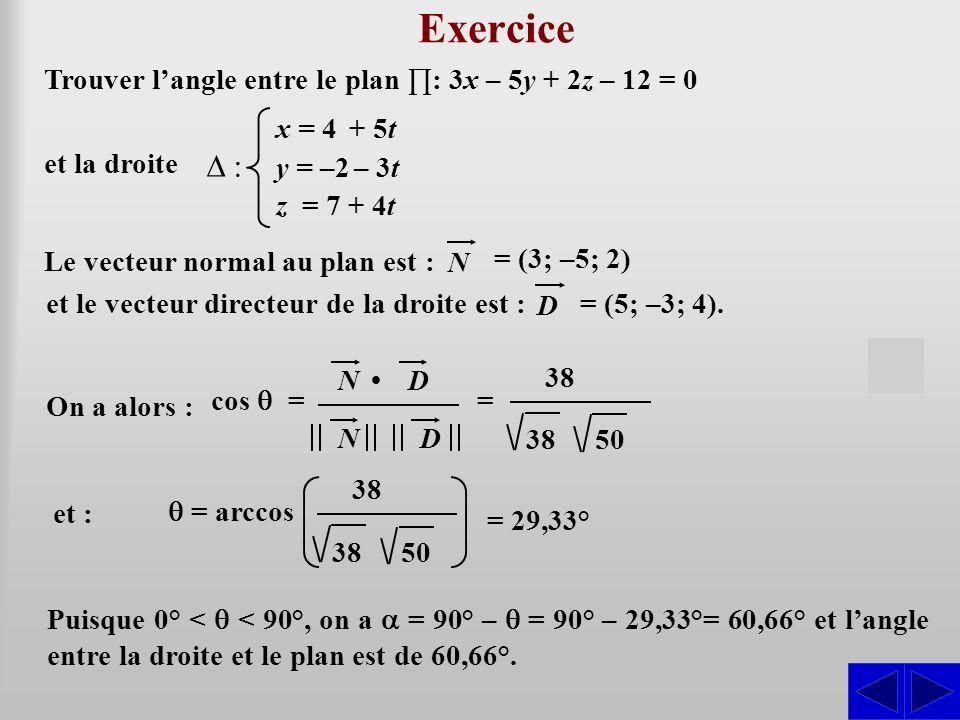 Exercice Trouver l'angle entre le plan ∏: 3x – 5y + 2z – 12 = 0. et la droite. x = 4 + 5t. y = –2 – 3t.