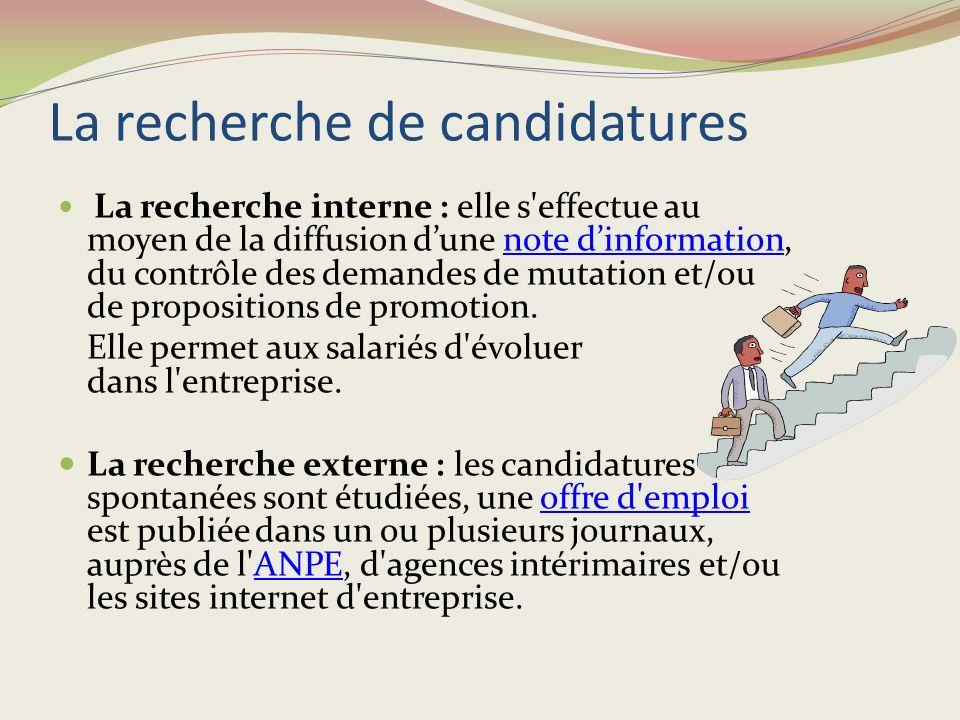La recherche de candidatures