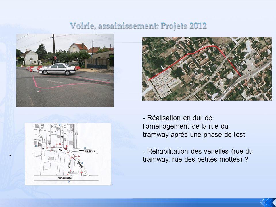 Voirie, assainissement: Projets 2012