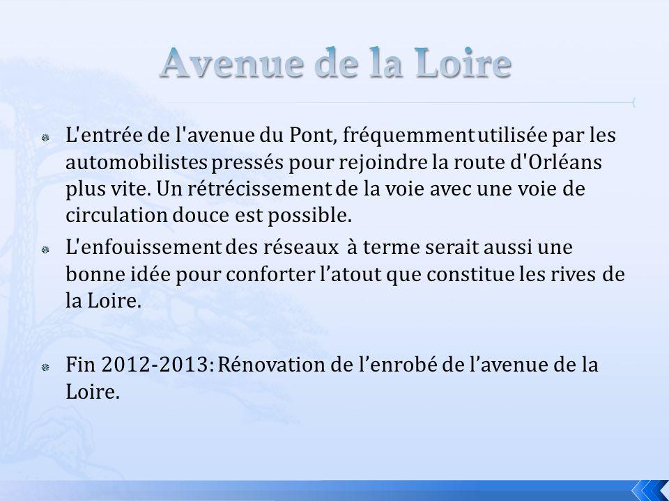 Avenue de la Loire